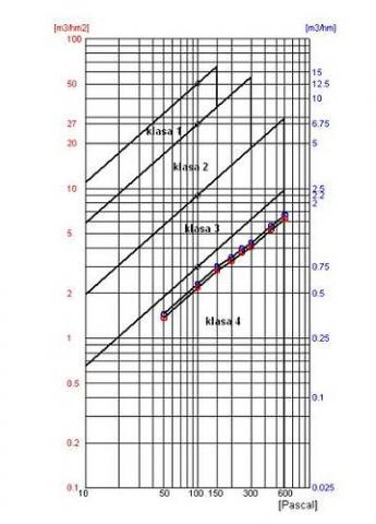 wykres_przepuszczalnosc