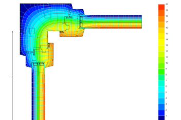 przenikalność cieplna połączenia narożnego okien EN ISO 10077-2